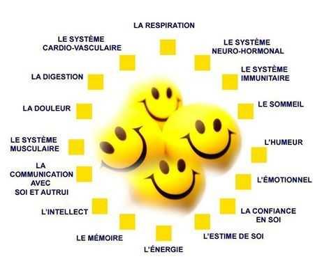 bénéfice yoga du rire